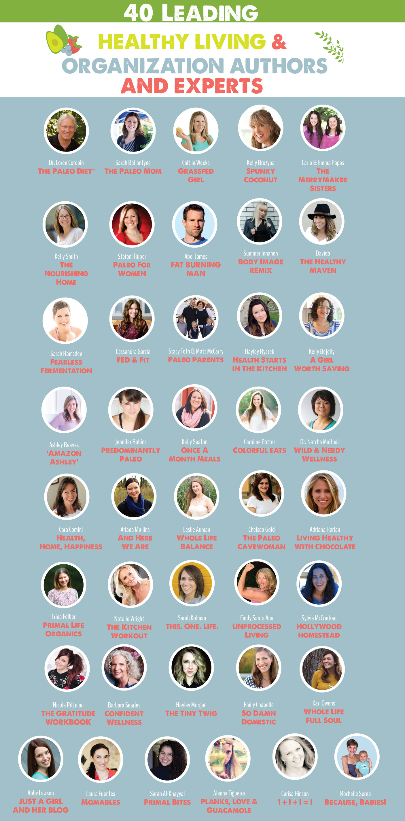 Reset & Thrive Contributors Graphic