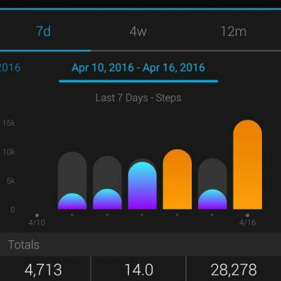 What I Learned After Tracking My Steps for a Week