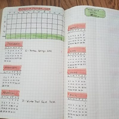 2018 Goals + Running Bullet Journal Setup